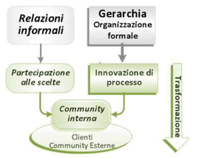 Open-Innovation-Azienda-Innovativa